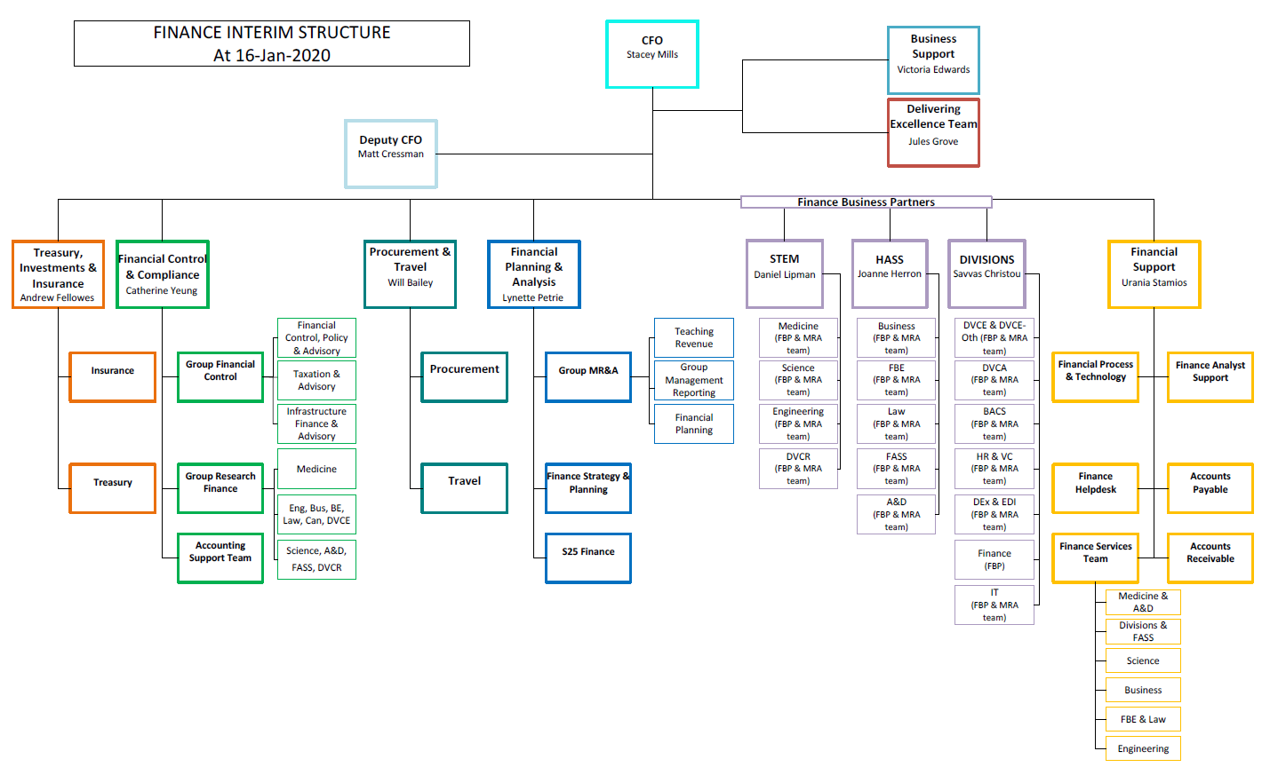 finance_interim_structure_6.01.2020_2.png